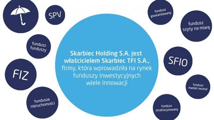 Skarbiec Holding – największy beneficjent niskich stóp?