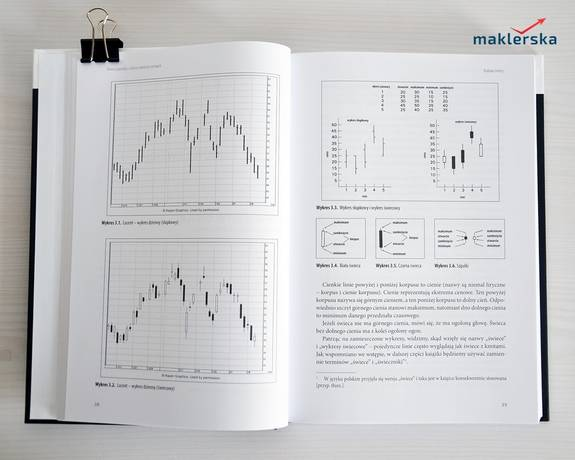 książka o analizie technicznej